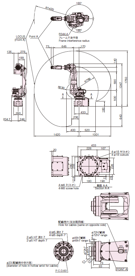 Exterior dimensions and operating envelope MC10S