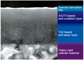 Special lubrication film, AlCrTi based anti-oxidation layer, TiAl based anti-wear layer, Highly rigid carbide material